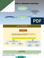 INTRODUCCIÓN AL PROCESO CONTABLE.pdf