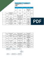 ELECTIVA LAS 4.pdf