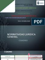 RNrodriguezA_act03_NormatividadJuridica