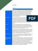 Formato_para_calicar_prubas_proyectivas.docx