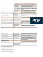 Activities-COVID19-Reporting-Form-with-definitions-EDITED-NI-VON.pdf
