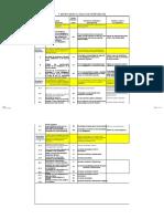 2. Matriz Marco Logico Metodologías para la evaluación de impactoRS2.xlsx