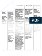 clasificarea obligatiilor.docx