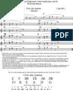 2 Exerccio Ciclo das quartas -Sax Bb.pdf