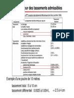limitation des tassements.pdf