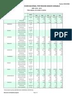 Data Estaistica de Fibra de Alpaca Por Regiones - Minagri