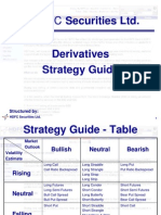 derivatives strategy guide