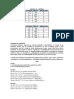 PREFIJOS DE CANTIDAD.docx