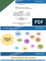 Actividad 2- Diapositivas.pptx