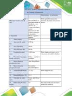 trabajo individual de pastos y forrajes fredy.pdf