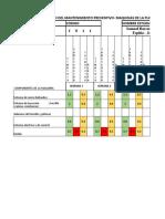 Tabla6-MtoPreventivo-Trabajogrupo