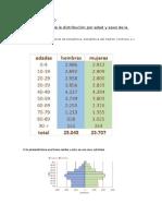 tabla con datos para elaborar piramide de poblacion de colmenar viejo