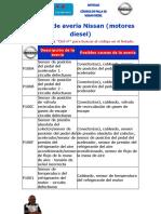 CTA Códigos de avería Nissan DIESEL