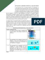 CAUSAS Y CONSECUENCIAS DE LA DESTRUCCION DE LA CAPA DE OZONO.docx