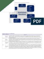 Criterios y categorías educativas en Gravissimum Educationis