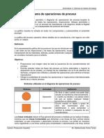 Diagrama de operación de procesos