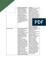 Cuadro descriptivo funcion DOcente.docx