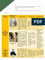 ACTIVIDAD N1 UCT percy javier acedo solano.pdf