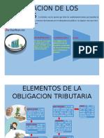 INFOGRAFIA CLASIFICACION DE LOS TRIBUTOS
