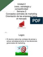 AM24_UNIDAD_2_SEMANA_2_Conceptos_centrales_de_MKTG