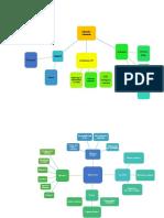 Mapa mental.docx