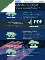 20200328-131229-infografiaelemento6deseasprofundizareneltemav4.pdf