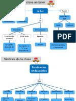 fenomenos ondulatorios y lentes.pptx