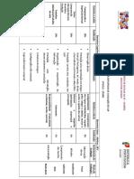 Critérios Avaliação Língua Gestual Portuguesa