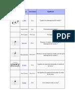 articulaciones musicales