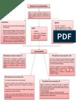 EVOLUCION HISTORICA DE LOS SISTEMAS ERP.pdf