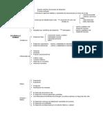 Estudio Científico Del Proceso De Desarrollo