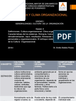 SESIÓN II  CULTURA Y CLIMA ORGANIZACIONAL.pptx