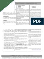 1. Guía de conceptos PCI