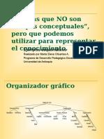 No_son_Mapas_conceptuales