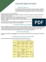Resumo Bioquímica Mecanismos de Ação Hormonal