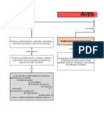 Actividad 4. Mapa Conceptual, Tarjeta Kardex