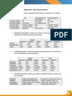 Clasificacion de pronombres.docx