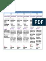 PLANIFICADOR SEMANAL  DEL AREA DE INGLES PRIMARIA SEMANA 6 pdf.pdf