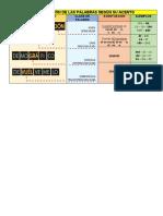 CUADROS DE ACENTUCIACION.docx