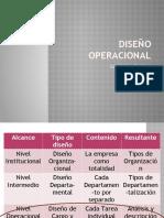 tarea sobre Diseño de Cargos en EPM.pptx