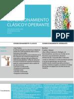 cuadro sinoptico condicionamiento clasico y operante.pdf