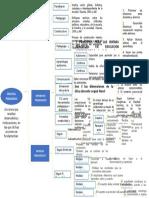 ACTIVIDAD 1 - EVIDENCIA 2 - CUADRO SINOPTICO.docx