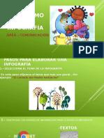 ELABORAMOS UNA INFOGRAFÍA.pptx