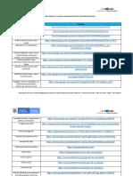 Link apoyo procesos de aprendizaje autónomo y formación docente