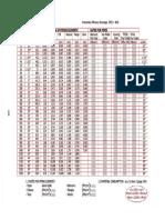 kupdf.net_pipe-fittings-surface-area.pdf