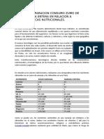 TRABAJO COMPARACION CONSUMO ZUMO DE FRUTA Y FRUTA ENTERA EN RELACION A CARACTERISTICAS NUTRICIONALES