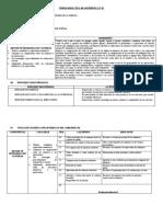 Unidad de Aprendizaje - Iib Aritmetica 4to y 5to Primaria