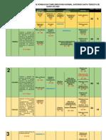 MALLA CURRICULAR PROGRAM DE FORMACION COMPLEMENTARIA NORMAL SUPEIRO SANTA TERESITADE BAHIA SOLANO  V3