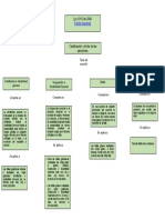 mapa conceptual regimen institucional