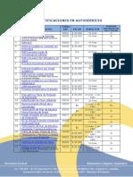 Catálogo de Certificados 2020.pdf